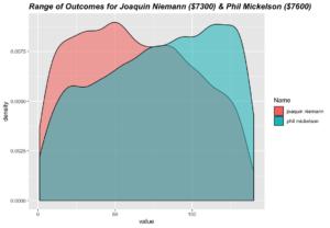 pga championship picks
