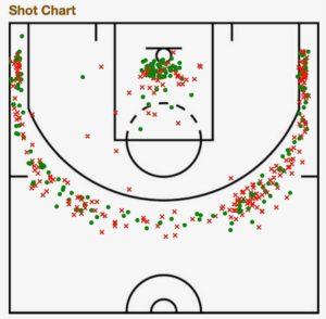 NBA Playoff props tonight